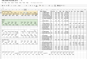 A working version of my war room spreadsheet